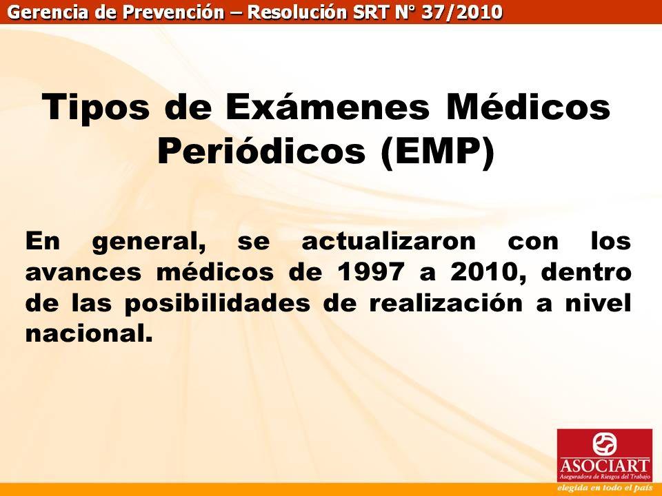 Tipos de Exámenes Médicos Periódicos (EMP)