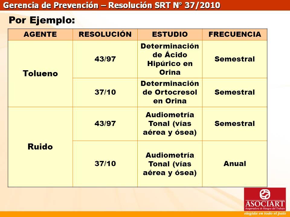 Por Ejemplo: Tolueno Ruido AGENTE RESOLUCIÓN ESTUDIO FRECUENCIA 43/97