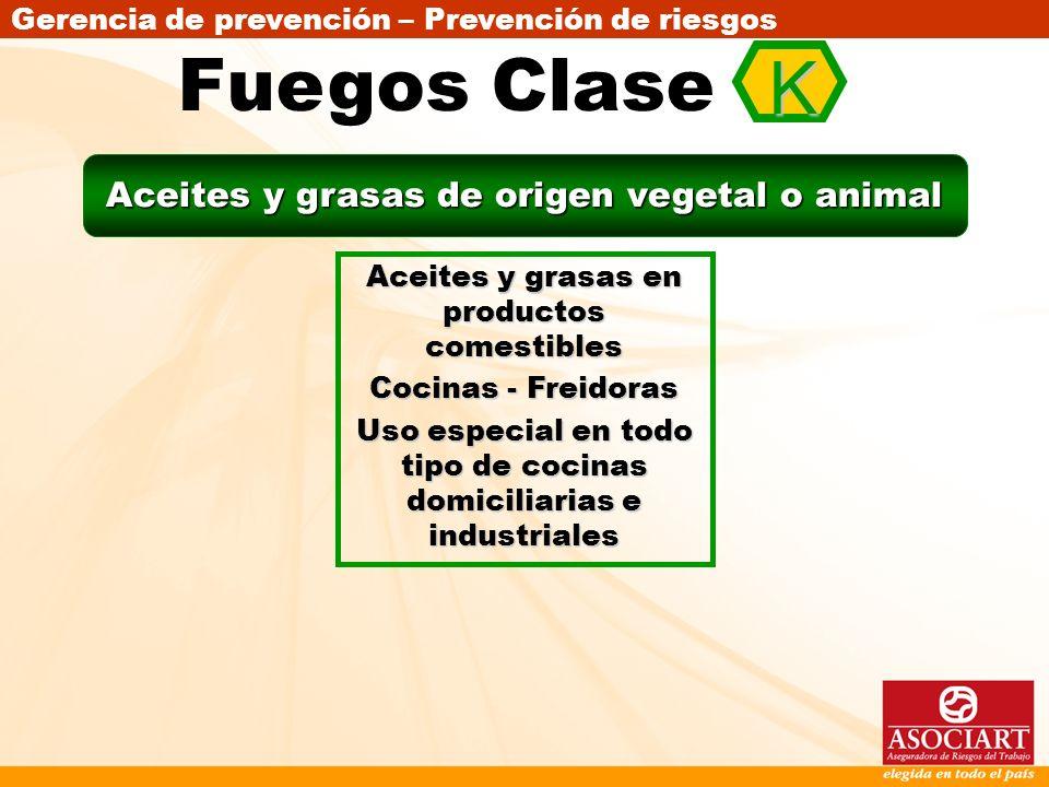 Aceites y grasas de origen vegetal o animal