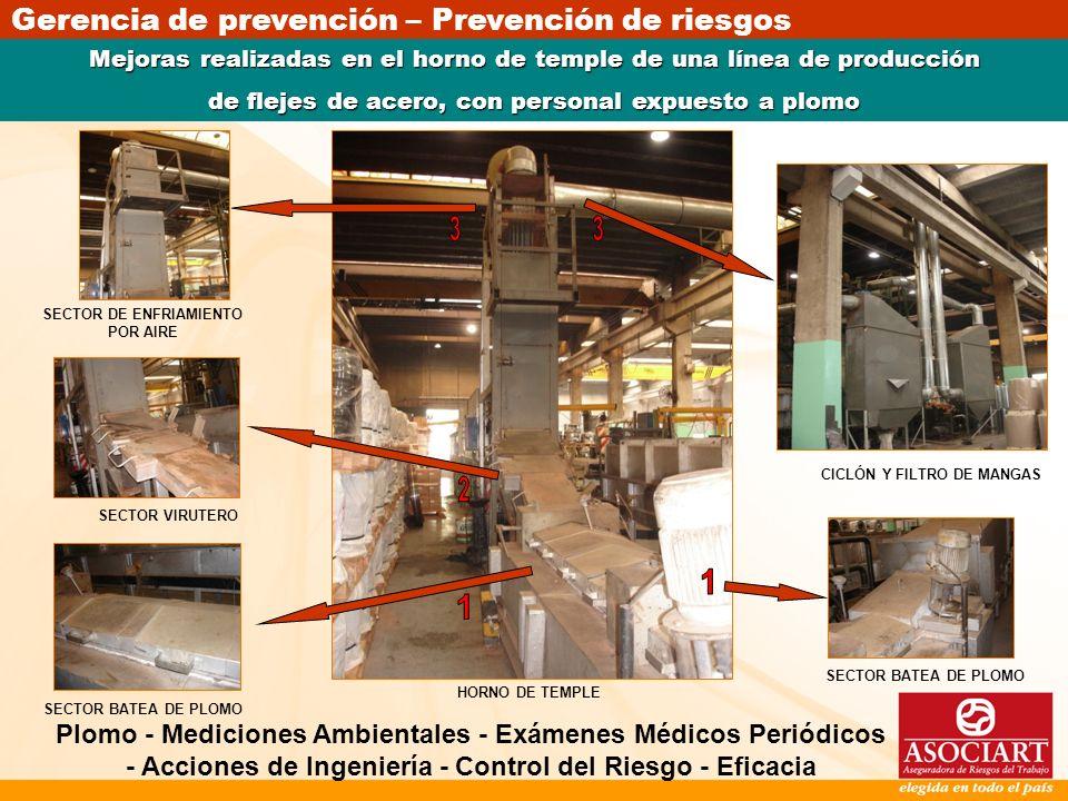 Mejoras realizadas en el horno de temple de una línea de producción