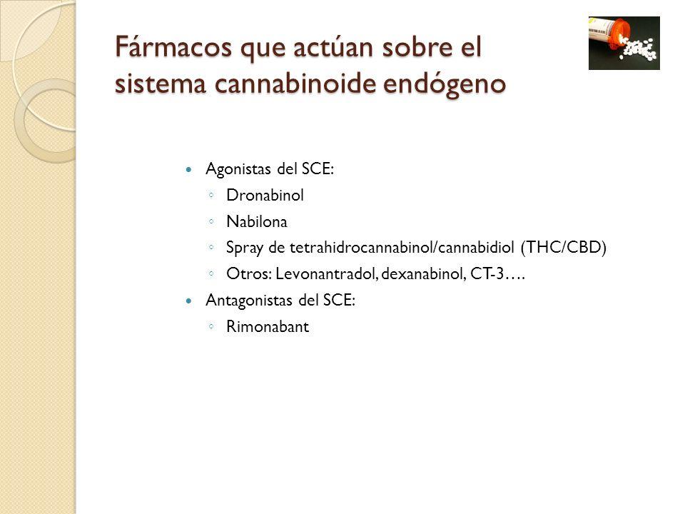 Fármacos que actúan sobre el sistema cannabinoide endógeno