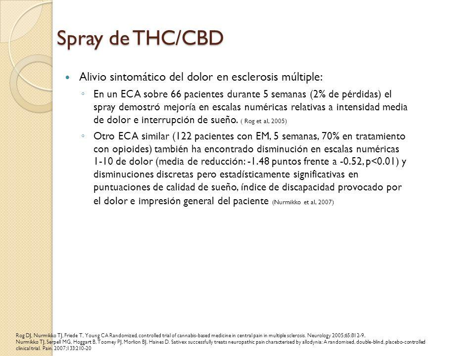 Spray de THC/CBD Alivio sintomático del dolor en esclerosis múltiple: