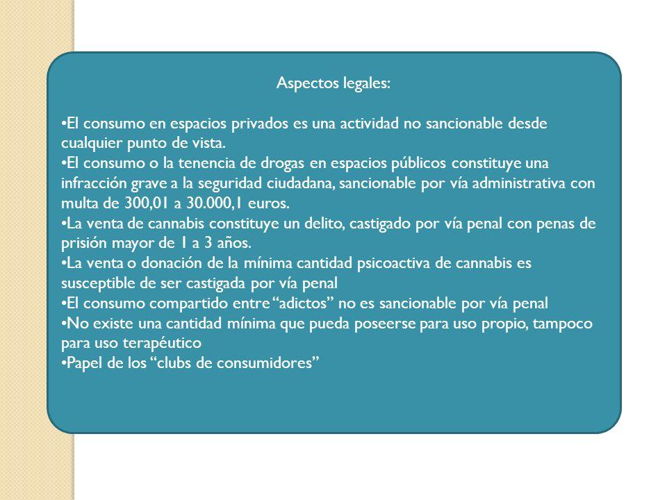 Aspectos legales:El consumo en espacios privados es una actividad no sancionable desde cualquier punto de vista.