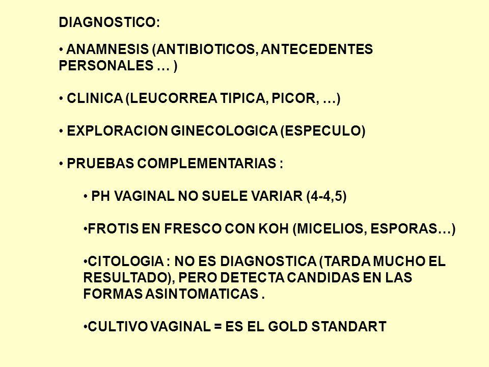 DIAGNOSTICO: ANAMNESIS (ANTIBIOTICOS, ANTECEDENTES PERSONALES … ) CLINICA (LEUCORREA TIPICA, PICOR, …)