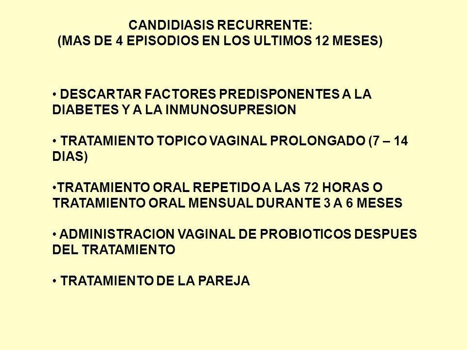 CANDIDIASIS RECURRENTE: (MAS DE 4 EPISODIOS EN LOS ULTIMOS 12 MESES)