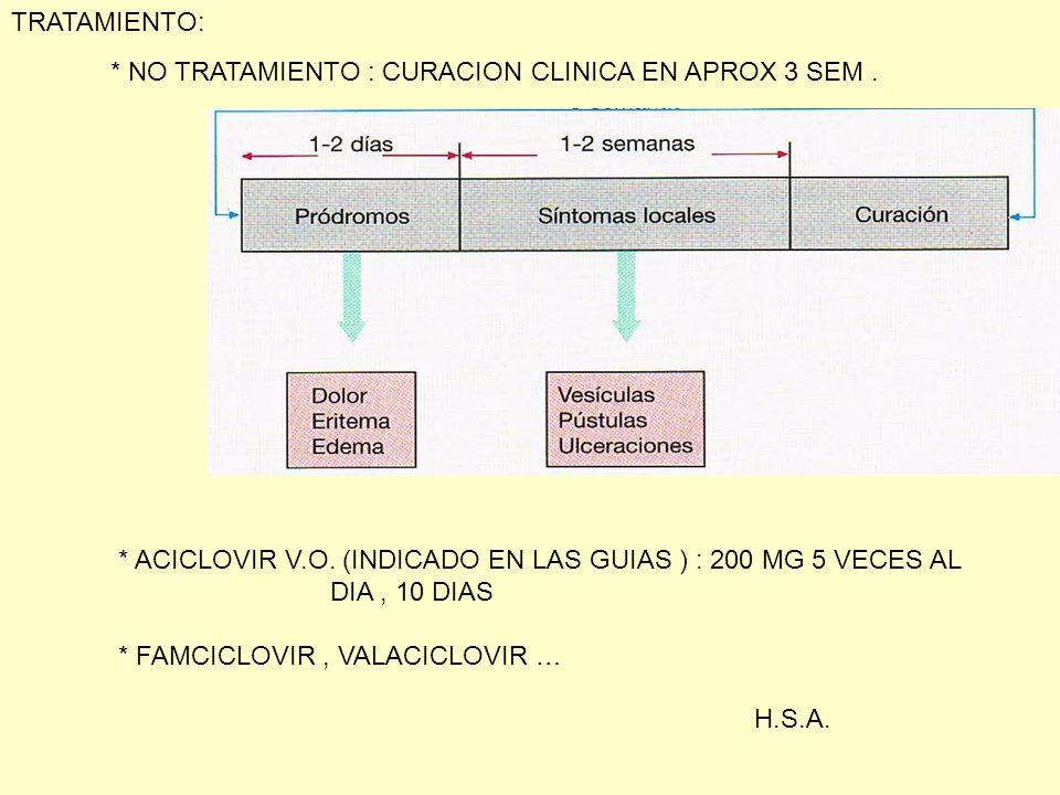 TRATAMIENTO: * NO TRATAMIENTO : CURACION CLINICA EN APROX 3 SEM . * ACICLOVIR V.O. (INDICADO EN LAS GUIAS ) : 200 MG 5 VECES AL DIA , 10 DIAS.