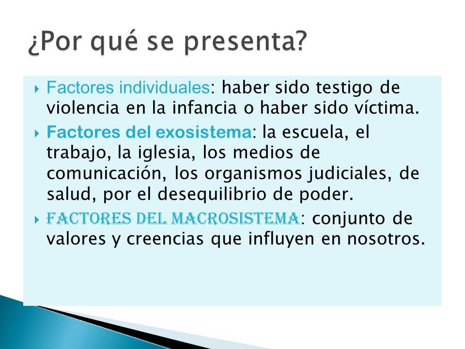 ¿Por qué se presenta Factores individuales: haber sido testigo de violencia en la infancia o haber sido víctima.