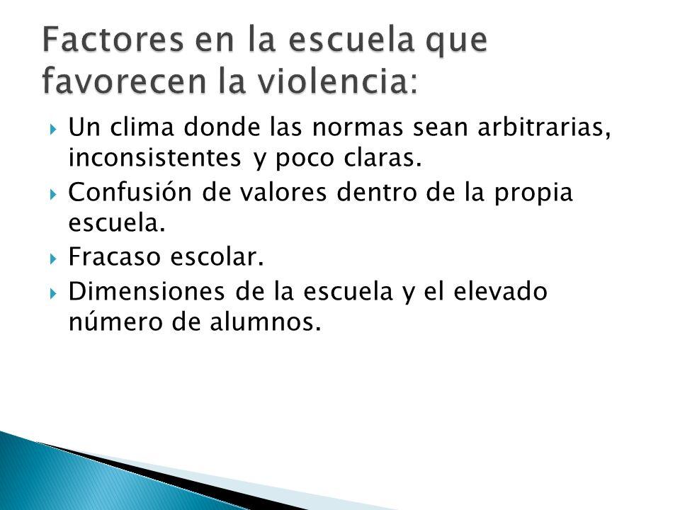 Factores en la escuela que favorecen la violencia: