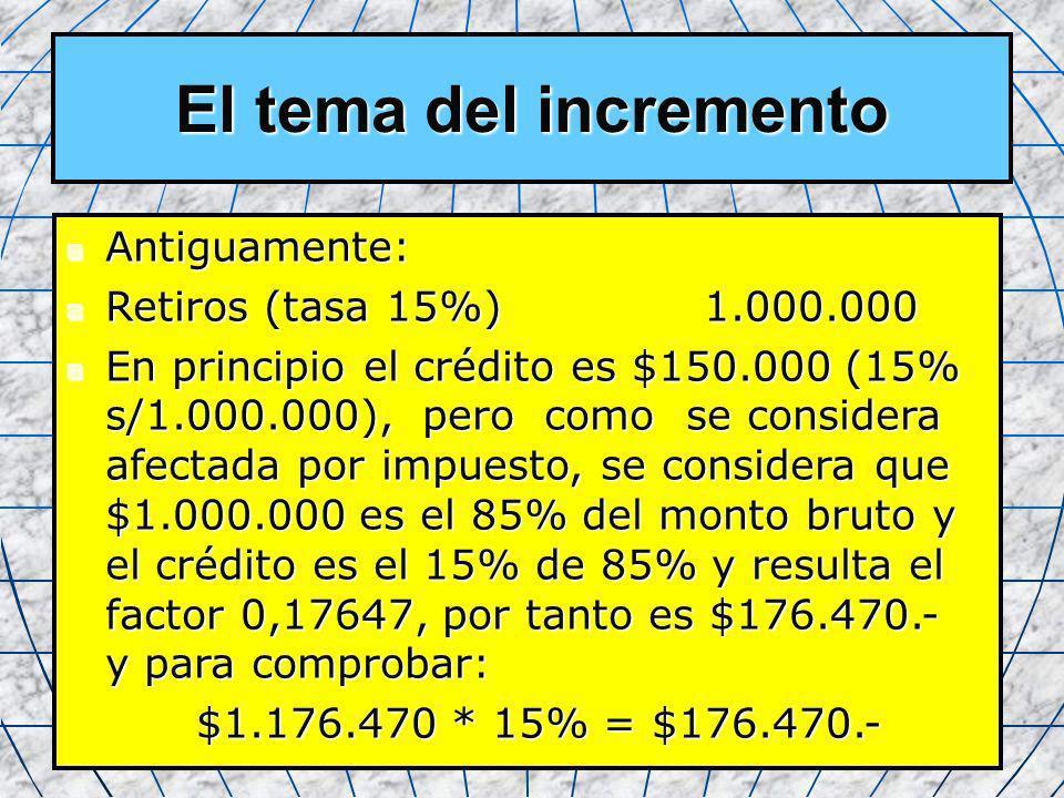El tema del incremento Antiguamente: Retiros (tasa 15%) 1.000.000