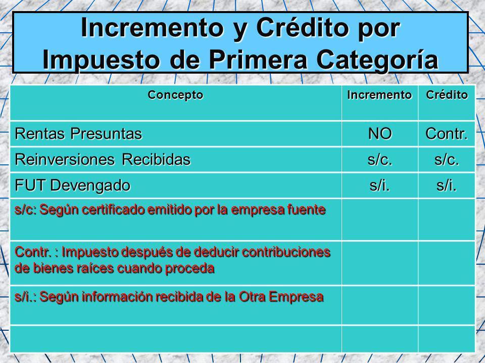 Incremento y Crédito por Impuesto de Primera Categoría