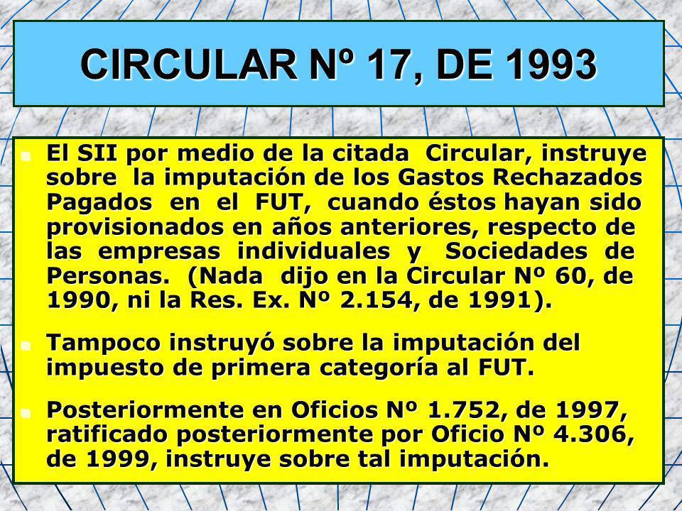CIRCULAR Nº 17, DE 1993