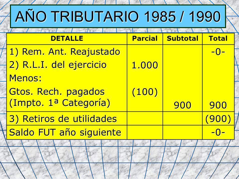 AÑO TRIBUTARIO 1985 / 1990 2) R.L.I. del ejercicio Menos: