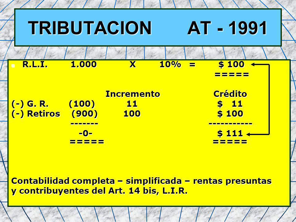 TRIBUTACION AT - 1991 R.L.I. 1.000 X 10% = $ 100 =====