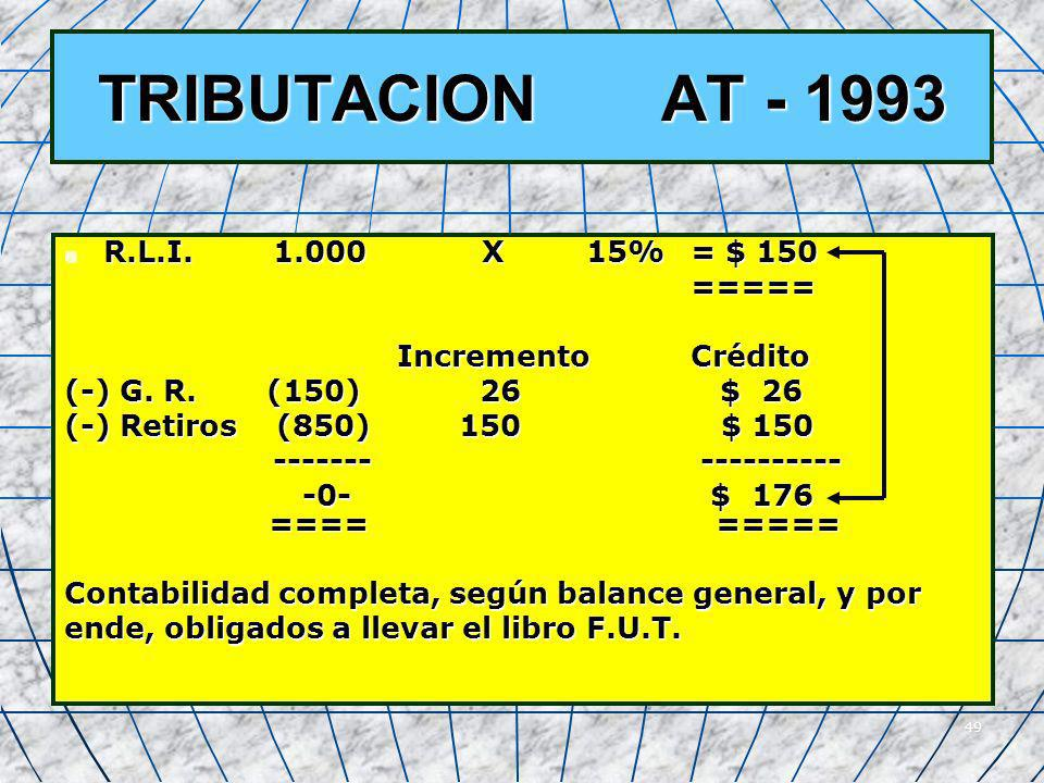 TRIBUTACION AT - 1993 R.L.I. 1.000 X 15% = $ 150 =====