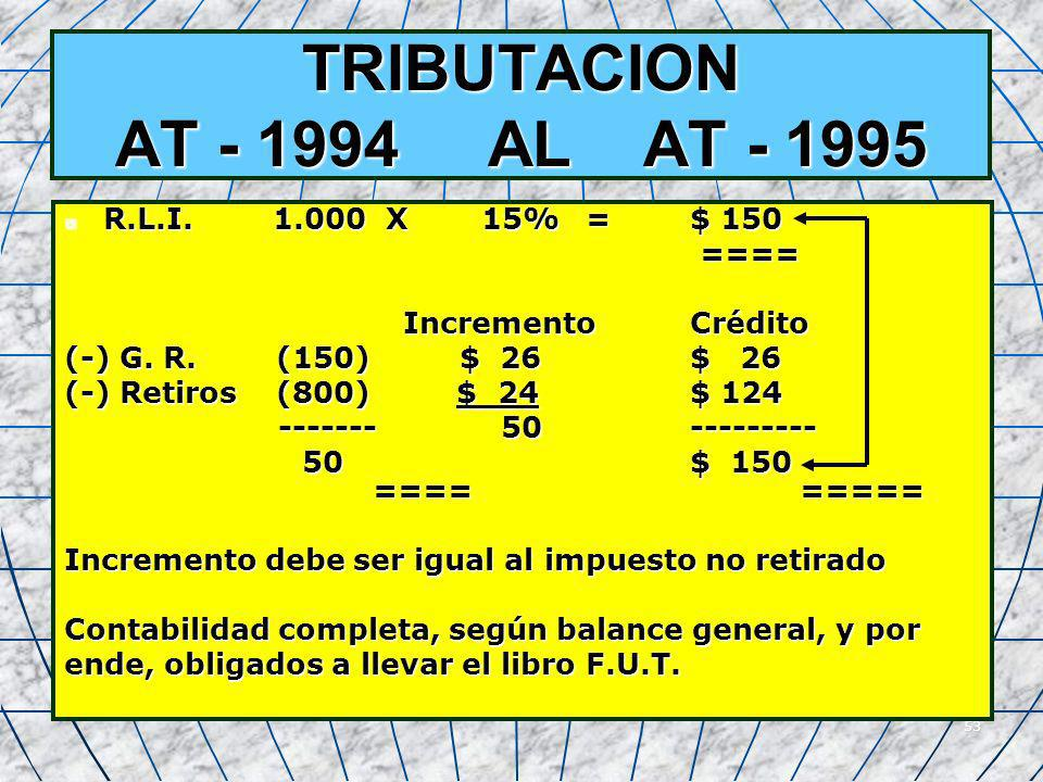 TRIBUTACION AT - 1994 AL AT - 1995 R.L.I. 1.000 X 15% = $ 150 ====