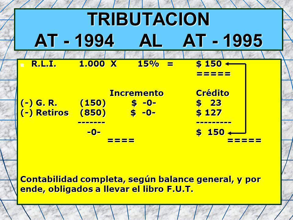 TRIBUTACION AT - 1994 AL AT - 1995 R.L.I. 1.000 X 15% = $ 150 =====