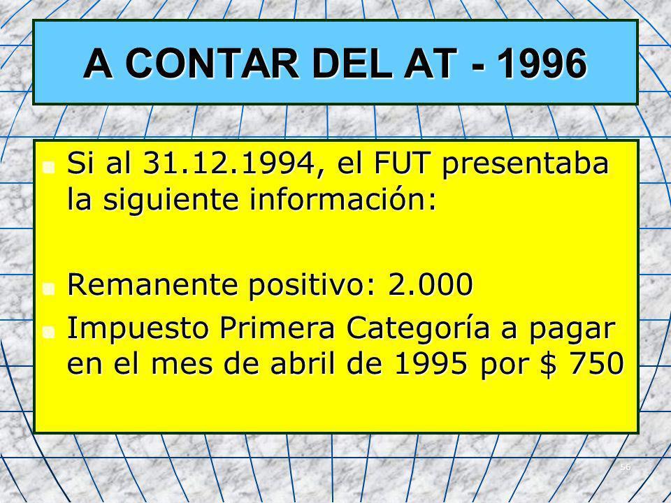 A CONTAR DEL AT - 1996 Si al 31.12.1994, el FUT presentaba la siguiente información: Remanente positivo: 2.000.