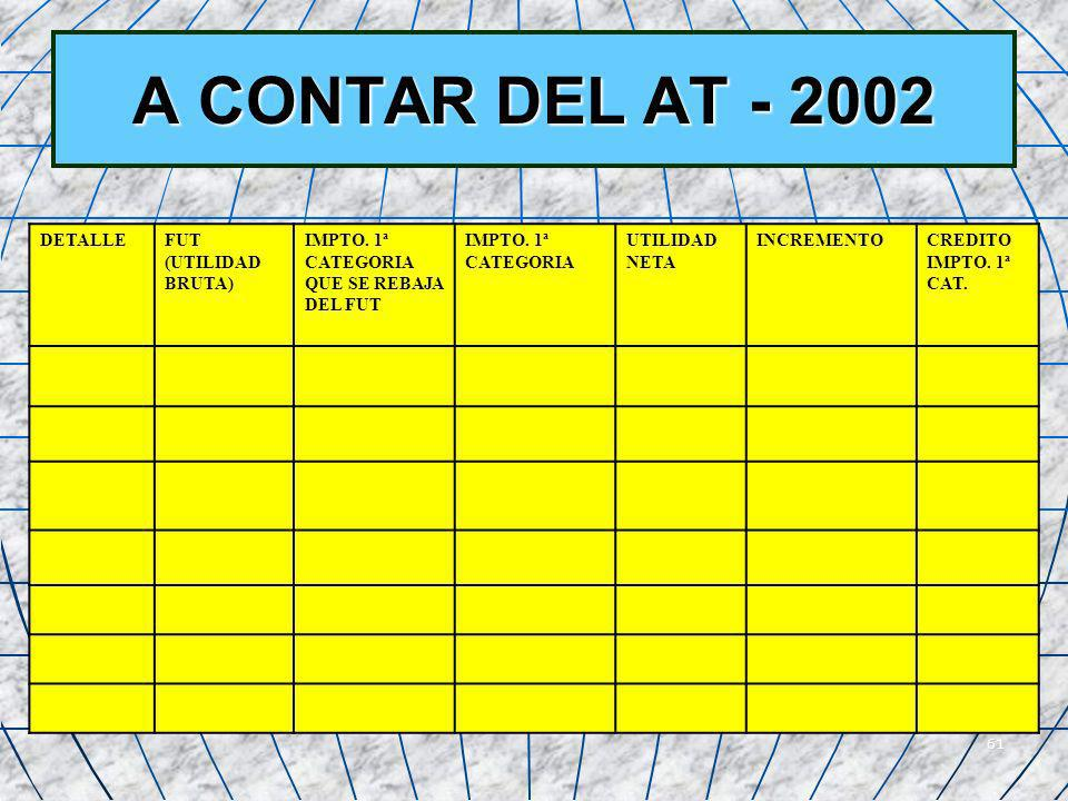 A CONTAR DEL AT - 2002 DETALLE FUT (UTILIDAD BRUTA)