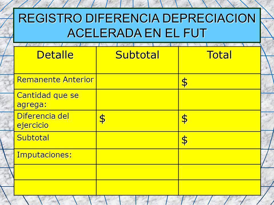 REGISTRO DIFERENCIA DEPRECIACION ACELERADA EN EL FUT