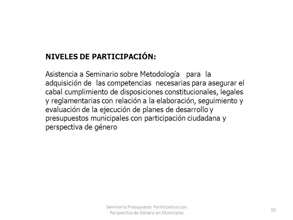 NIVELES DE PARTICIPACIÓN: