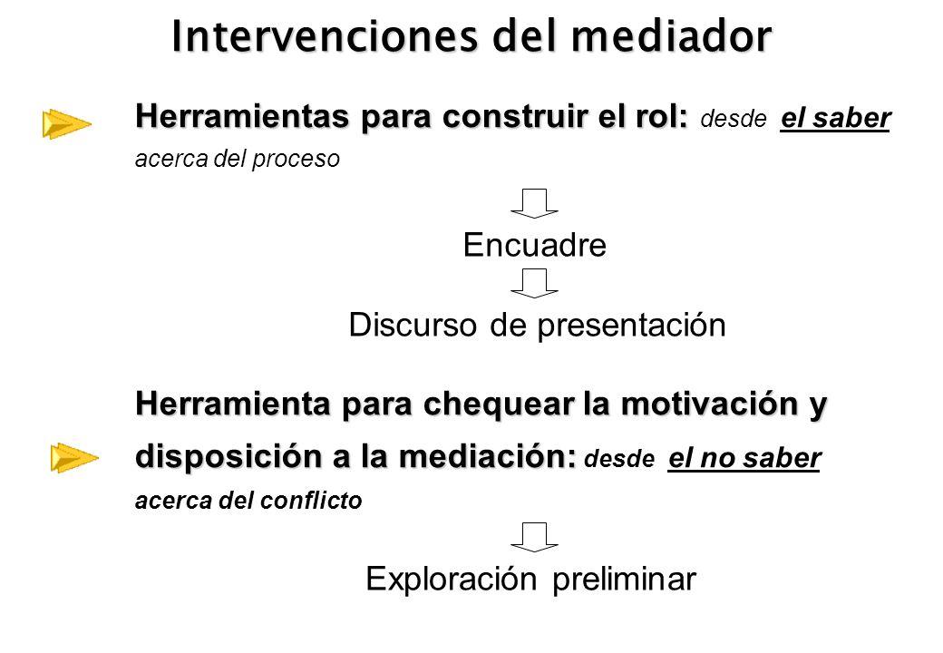 Intervenciones del mediador