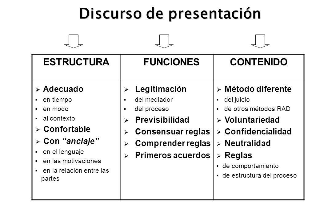 Discurso de presentación