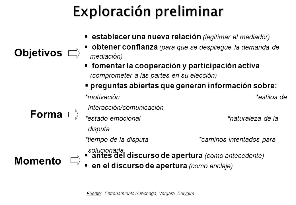 Exploración preliminar