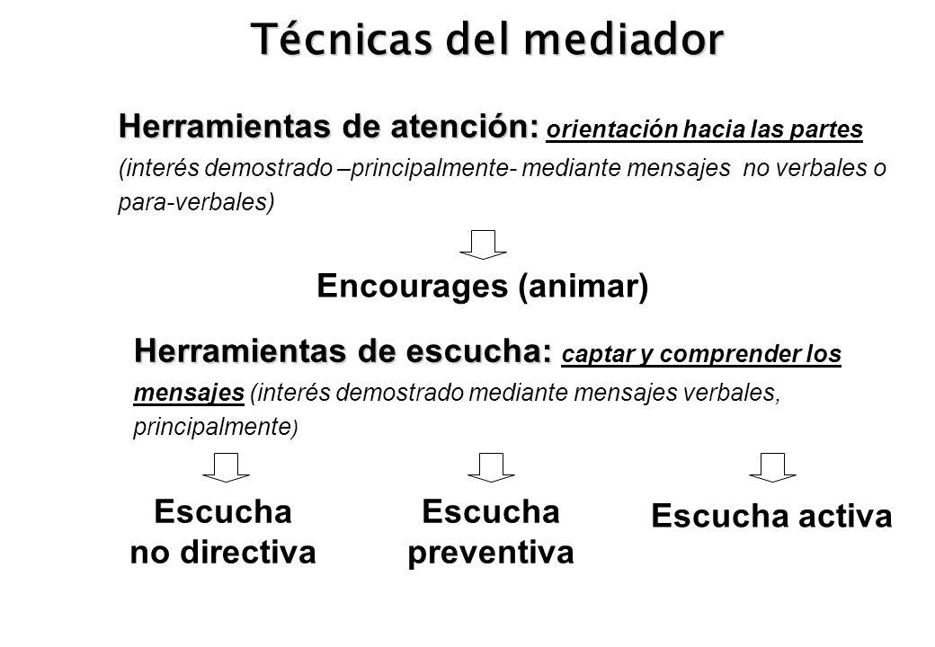 Técnicas del mediador