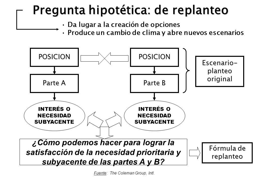 Pregunta hipotética: de replanteo