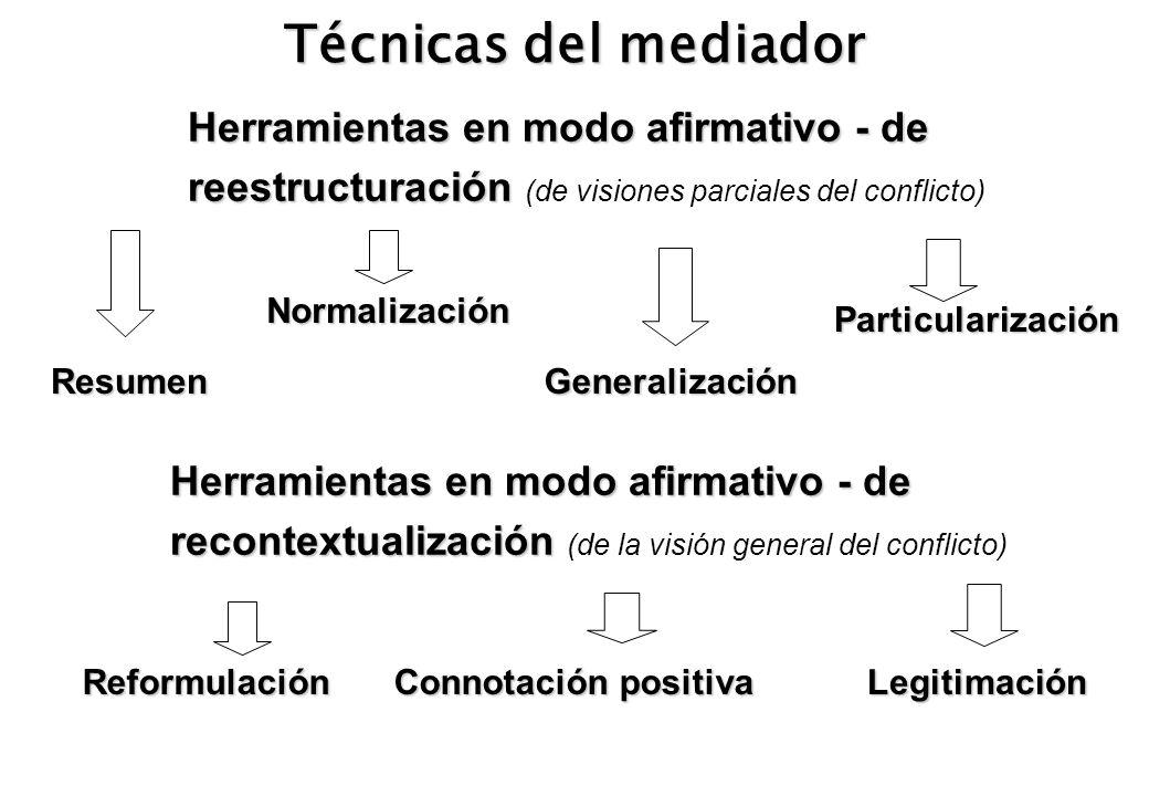 Técnicas del mediador Herramientas en modo afirmativo - de reestructuración (de visiones parciales del conflicto)
