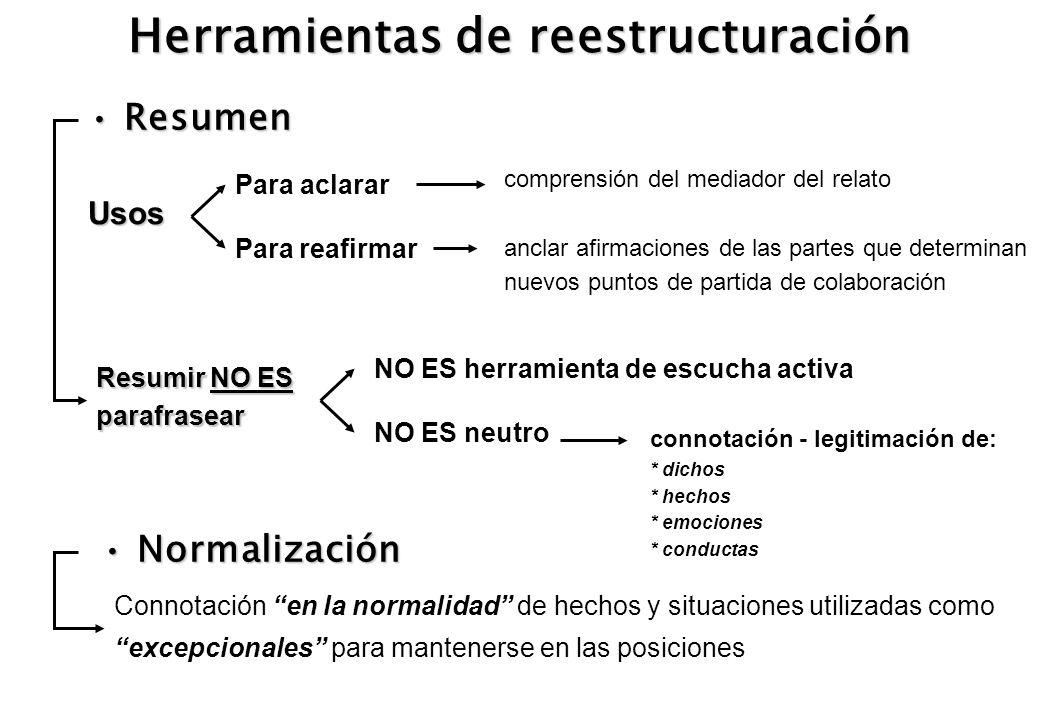 Herramientas de reestructuración