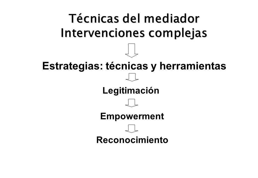 Técnicas del mediador Intervenciones complejas