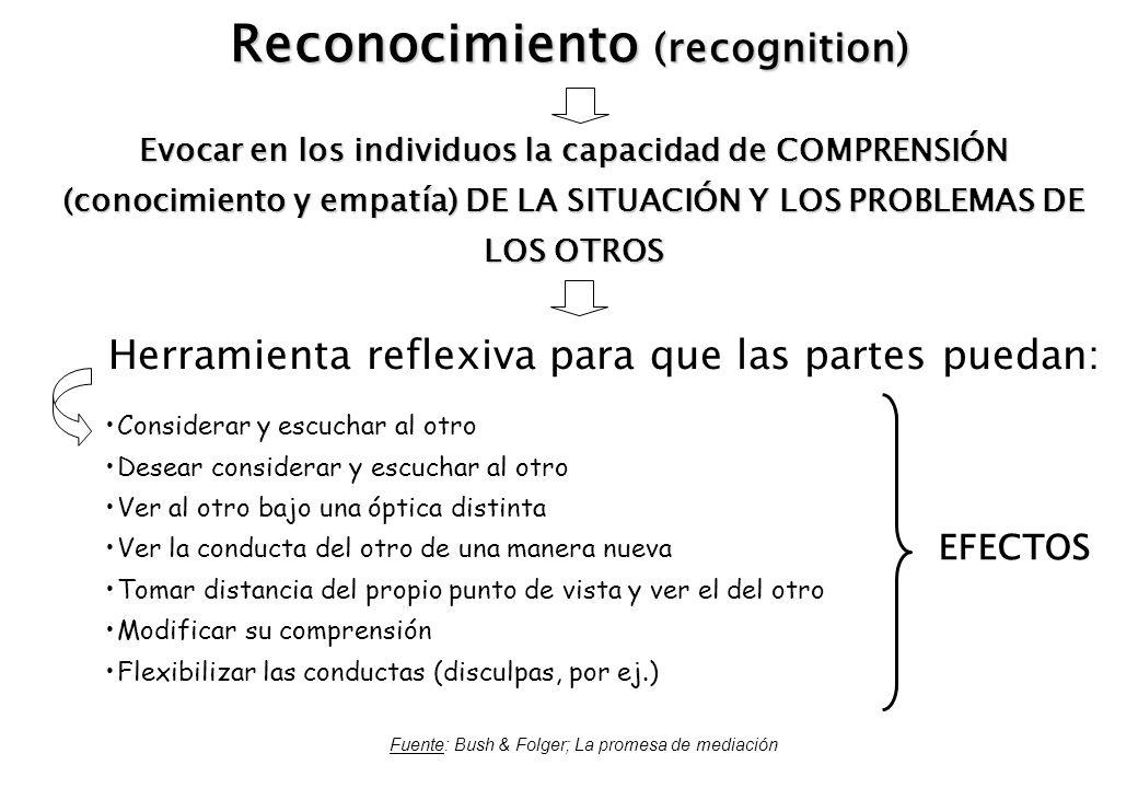 Reconocimiento (recognition)