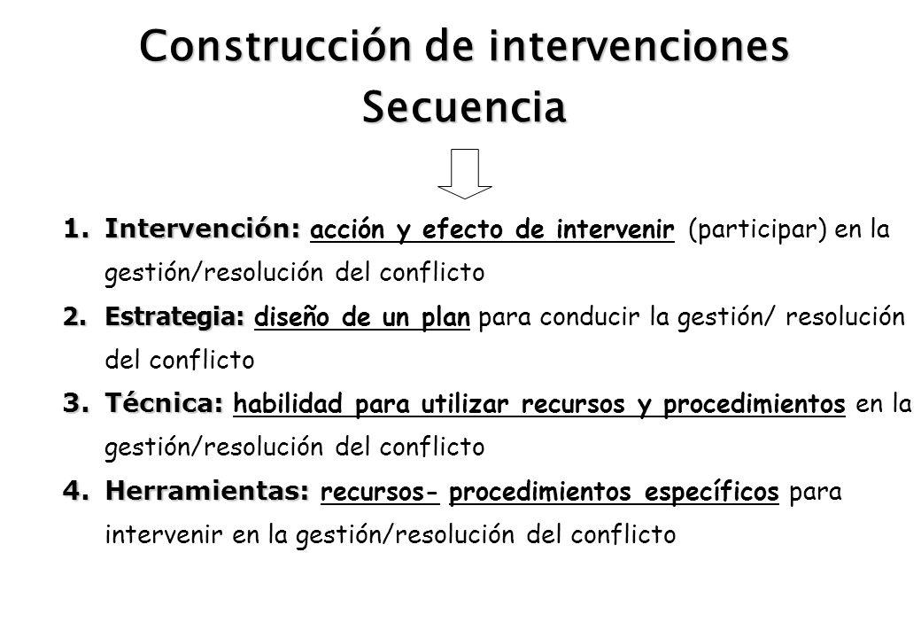 Construcción de intervenciones Secuencia