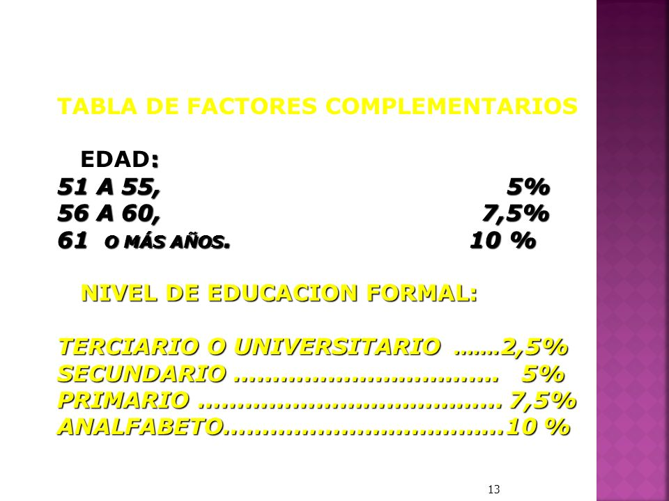 TABLA DE FACTORES COMPLEMENTARIOS