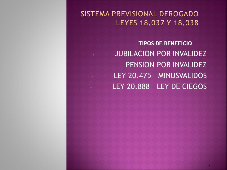 SISTEMA PREVISIONAL DEROGADO LEYES 18.037 Y 18.038