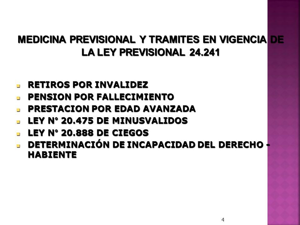MEDICINA PREVISIONAL Y TRAMITES EN VIGENCIA DE LA LEY PREVISIONAL 24