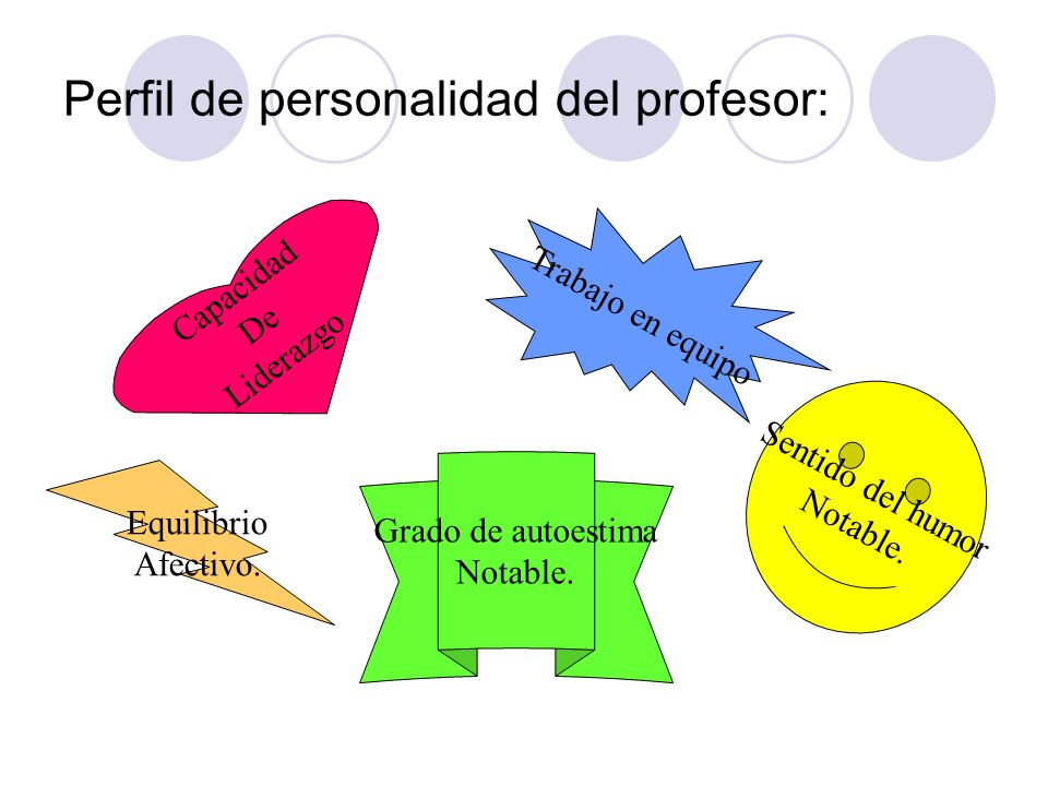Perfil de personalidad del profesor: