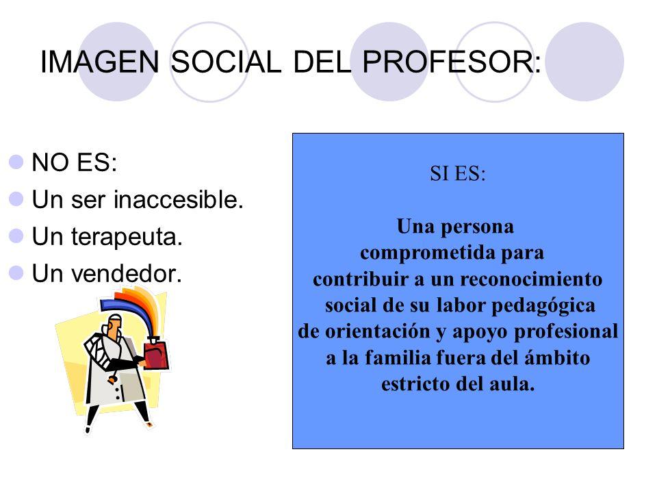 IMAGEN SOCIAL DEL PROFESOR: