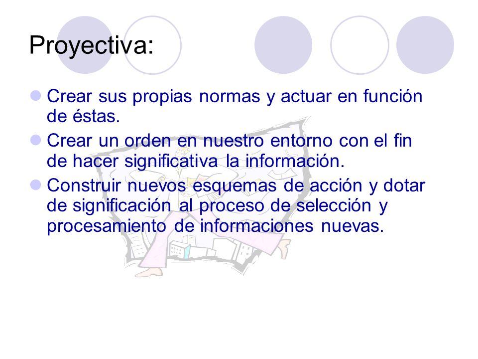 Proyectiva: Crear sus propias normas y actuar en función de éstas.