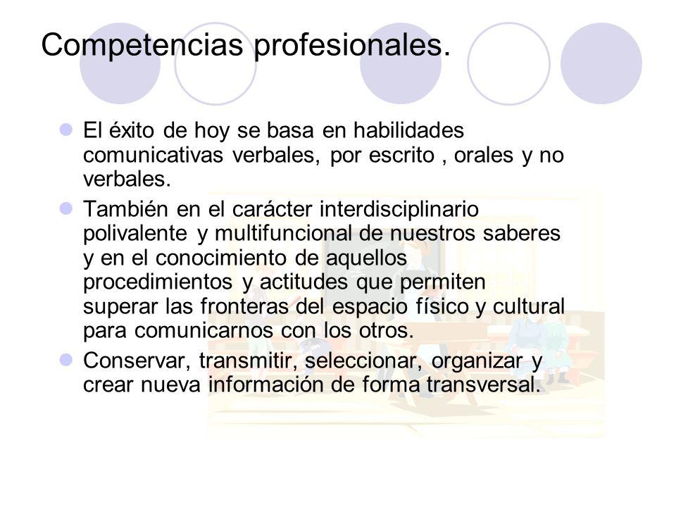 Competencias profesionales.