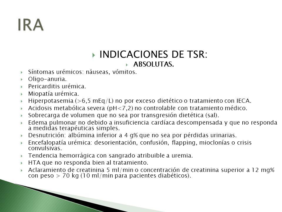 IRA INDICACIONES DE TSR: ABSOLUTAS.