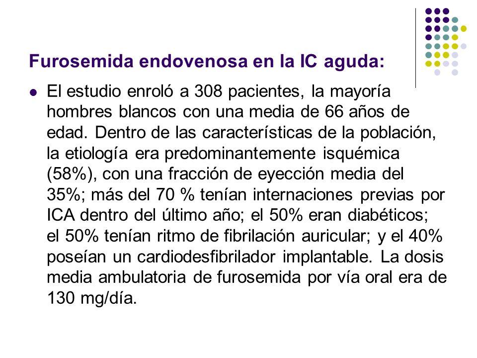 Furosemida endovenosa en la IC aguda: