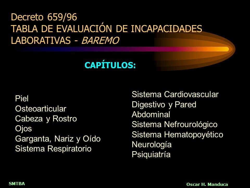 Decreto 659/96 TABLA DE EVALUACIÓN DE INCAPACIDADES LABORATIVAS - BAREMO