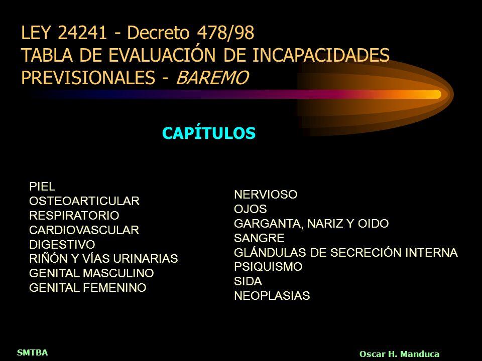 LEY 24241 - Decreto 478/98 TABLA DE EVALUACIÓN DE INCAPACIDADES PREVISIONALES - BAREMO