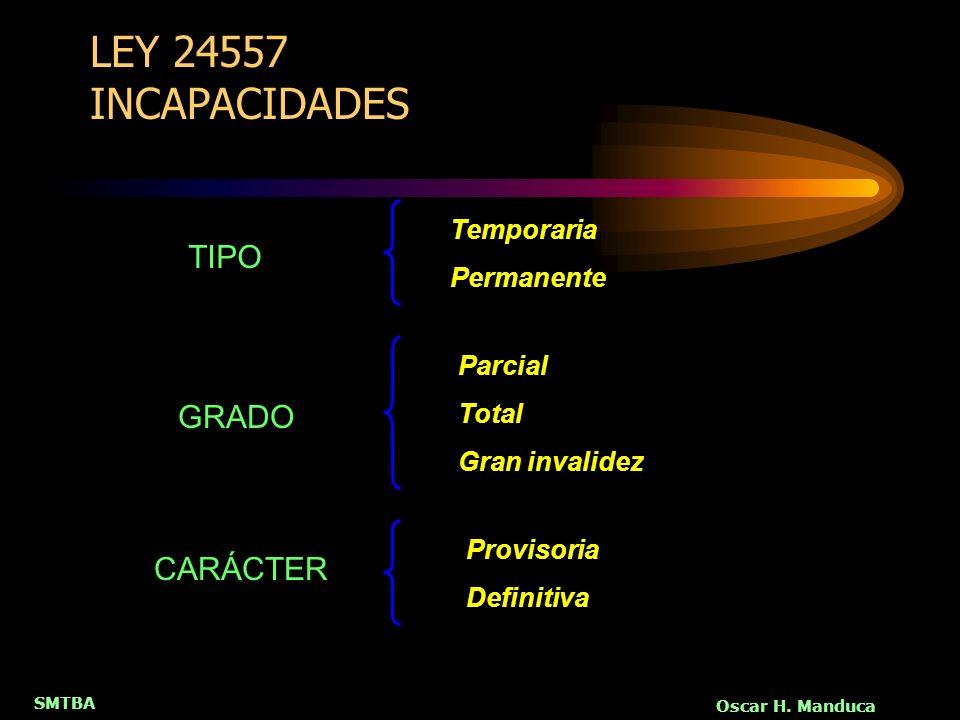 LEY 24557 INCAPACIDADES TIPO GRADO CARÁCTER Temporaria Permanente