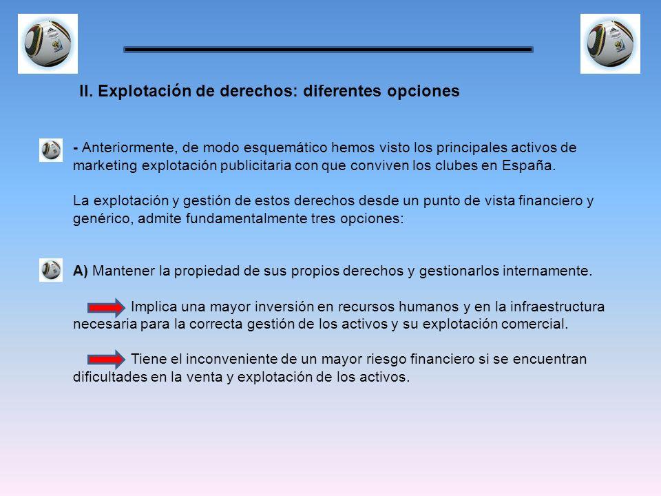 II. Explotación de derechos: diferentes opciones