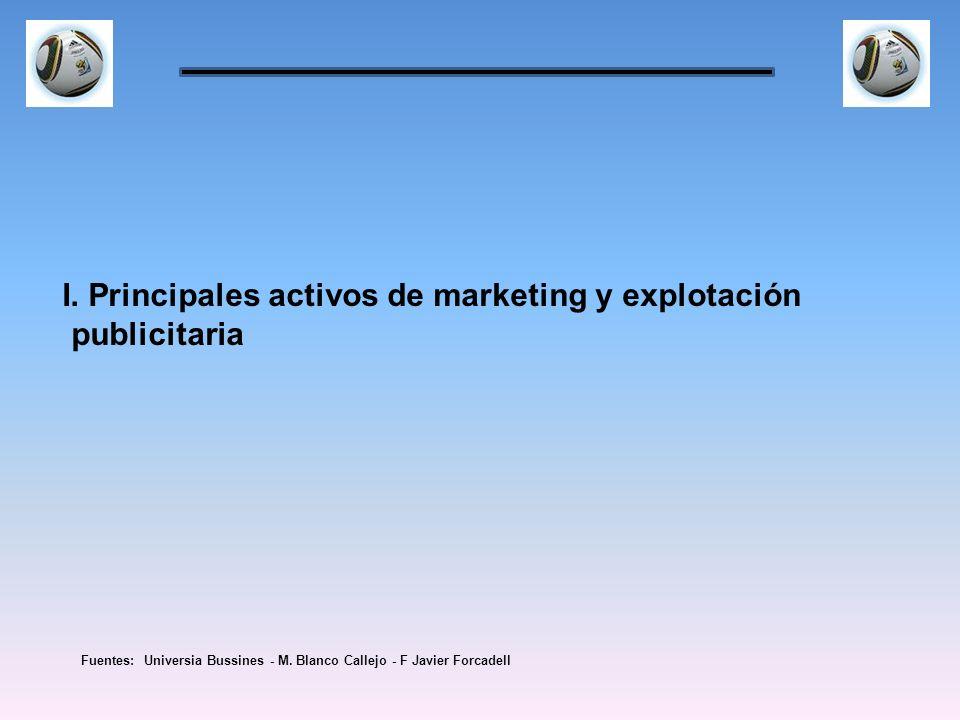 I. Principales activos de marketing y explotación publicitaria