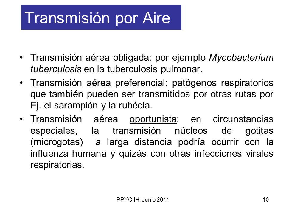 Transmisión por Aire Transmisión aérea obligada: por ejemplo Mycobacterium tuberculosis en la tuberculosis pulmonar.