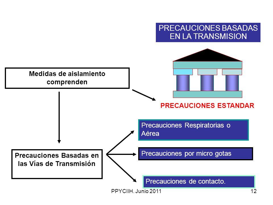 PRECAUCIONES BASADAS EN LA TRANSMISION